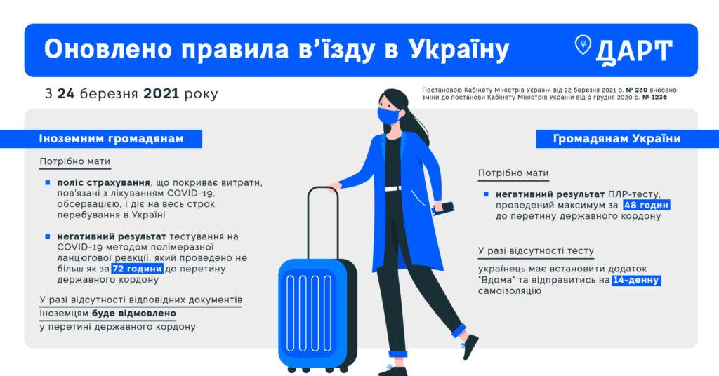 правила-вїзду в Україну